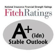 FITCHRATINGS SCORE HERE